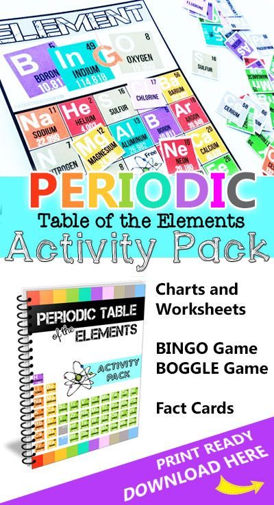 Fun Periodic Table Of The Elements Activity Pack Children Play