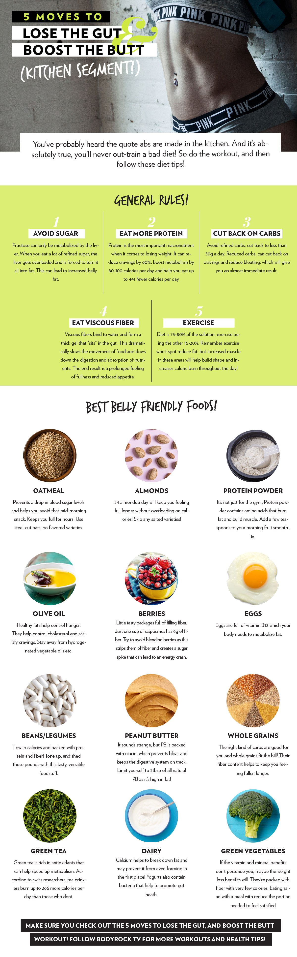 Video coming soon to BodyRock tv! In the mean-time, get ready to get those abs and boost that booty by eating right! Here are the top foods to eat for a gorgeous looking butt butt and stomach!