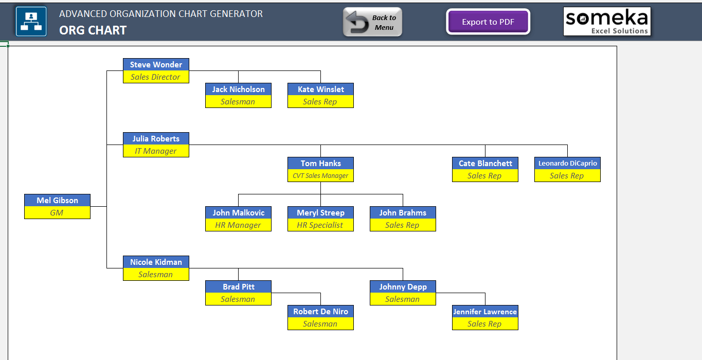 create org charts in excel easily advanced org chart generator is a great tool for business people who dont want to waste time on graphic stuff - Easy Organizational Chart Maker