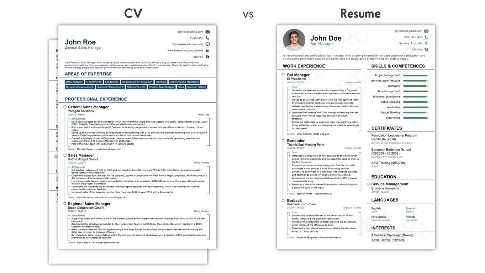 CV vs Resume What is the Difference? [+Examples