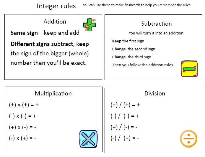 Integer Rules Integers Anchor Chart Integers 8th grade math worksheets integers