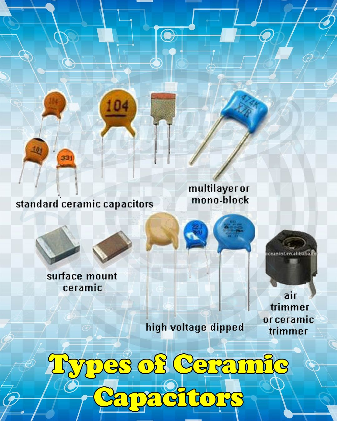 Types Of Ceramic Capacitors Capacitors Electronics Projects Types Of Ceramics