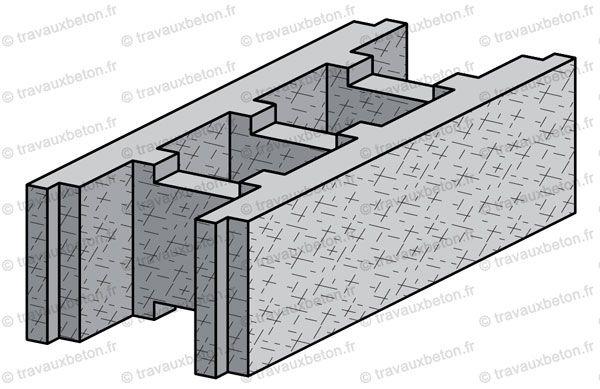 Obtenez des conseils sur comment poser un parpaing a bancher Info - Comment Faire Terrasse Beton