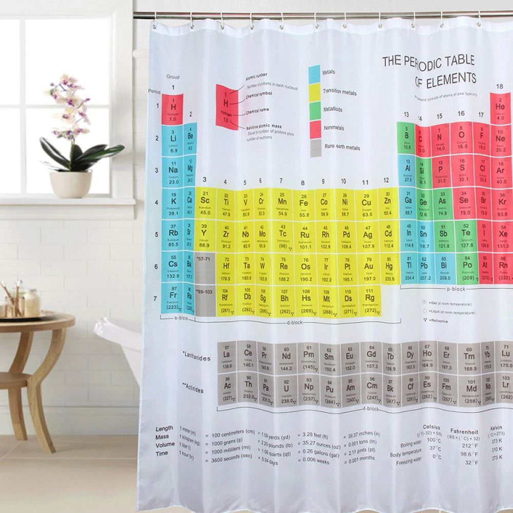 Chemistry Bathroom Shower Curtain Set Periodic Table Of Elements