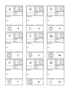 Periodic table basics worksheet answer key school pinterest periodic table basics worksheet answer key urtaz Images