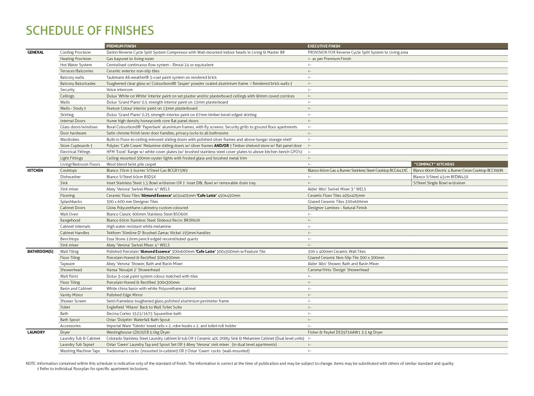 Interior Design Furniture Schedule Example Schedule Template