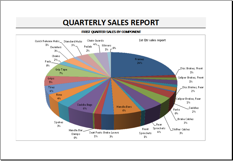 Quarterly sales report chart DOWNLOAD at http://www.xltemplates.org ...