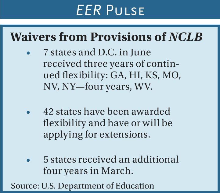 Electronic Education Report  Eer Pulse Waivers From Provisions
