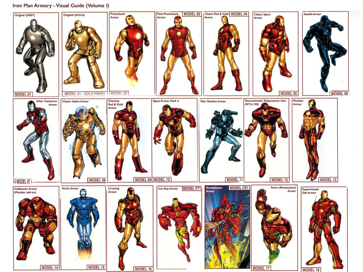 Iron Man Armors | Love you long time best comic characters ...