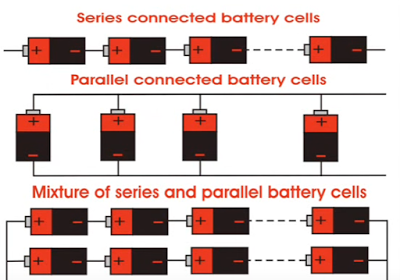 Machine Parts Which Type Of Battery Connection Series Or Paralle Battery Connection Solar Battery