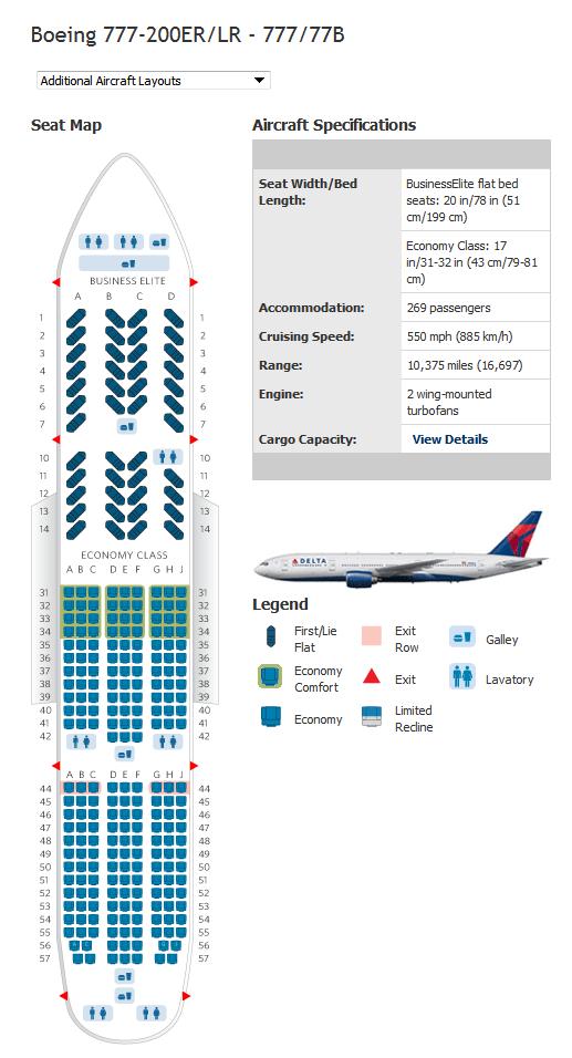 Delta 777 200er