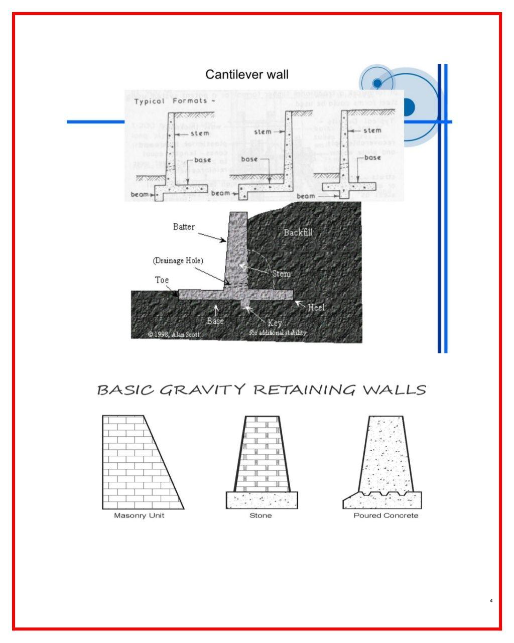 Retaining Wall الجدران الاستنادية Scant Piles