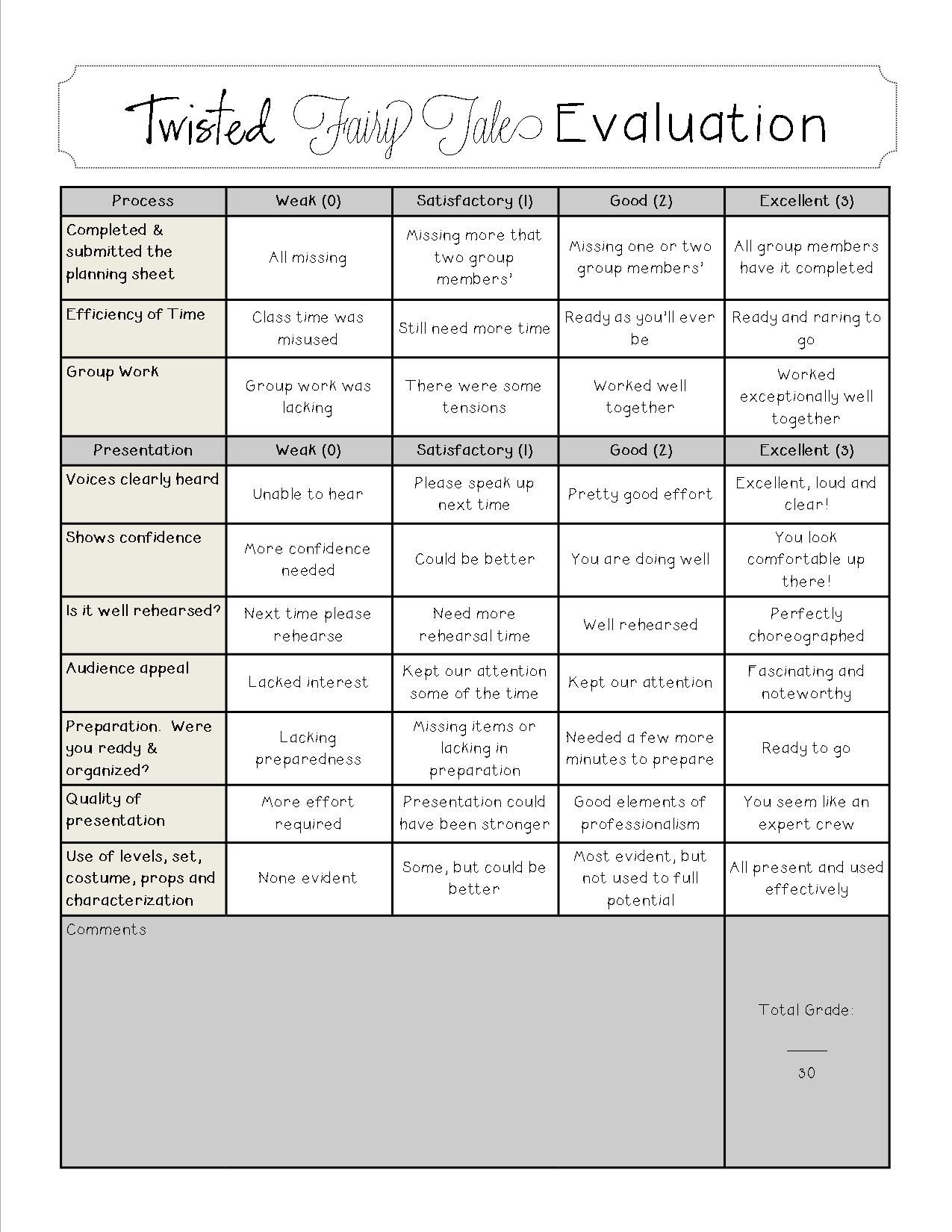 Free Worksheet Drama Terms Worksheet elements of drama handout my students keep this as a reference in twisted fairytale project great way to do improv and incorporate literature
