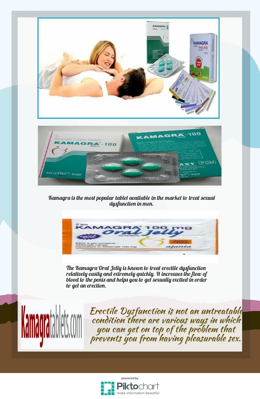 Side effects of kamagra tablets buy provigil online