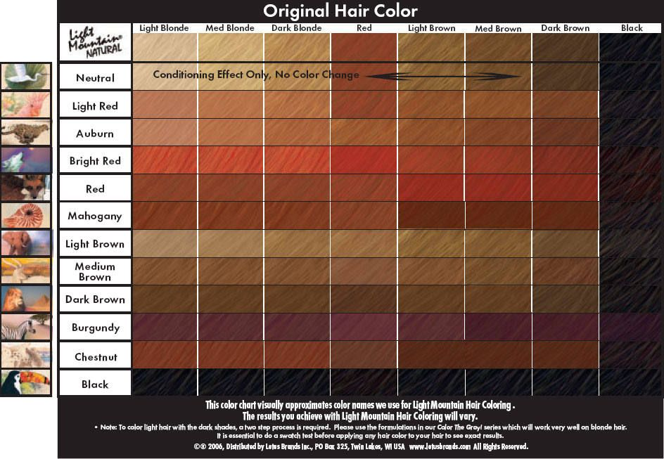 Ill Be Needing A New Color For The Colder Months Natural Hair Styles Hair Color Chart Natural Hair Color Dye