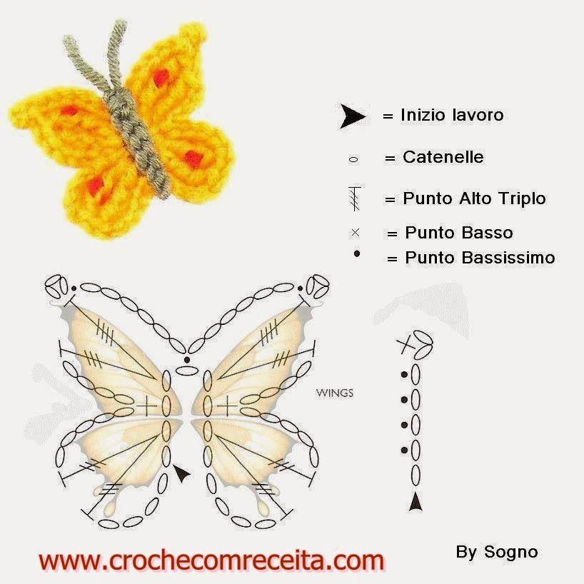 borboletas em croche em croche com receita | crochet | Pinterest ...