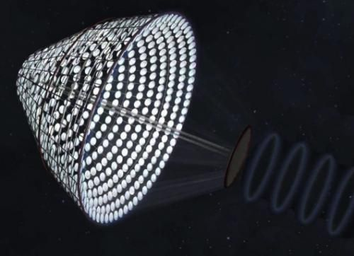 The energy created by the solar cells would then be converted to microwaves which would be broadcast or beamed back to a receiving station on Earth, where electricity (perhaps as much as tens of thousands of megawatts) would be generated from the energy in the microwaves. To make the project feasible, the mirrors and solar cells would be small and lightweight