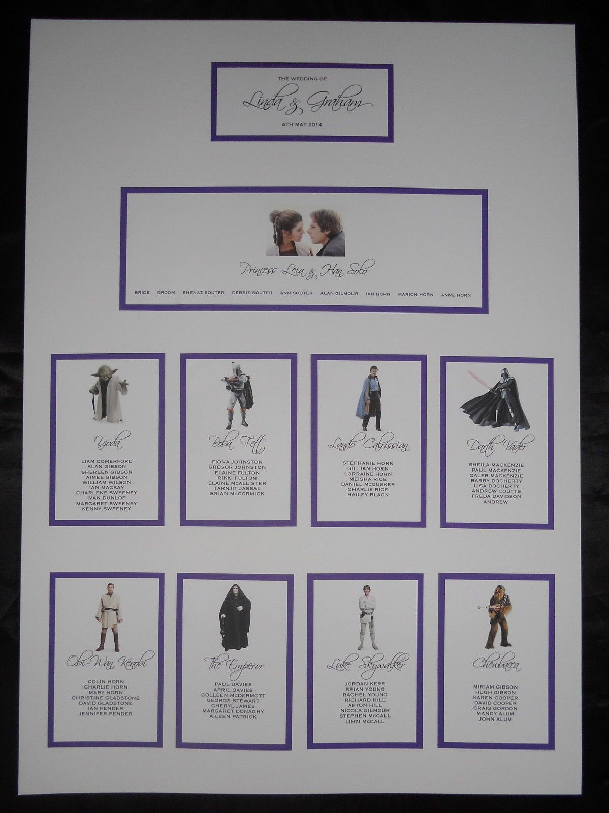 Star wars or any theme wedding table seating plan choice for Table design names