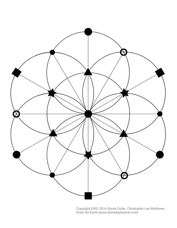 Interested In Making A Crystal Grid This Is A Seed Of Life Based Template Crystal Grid Crystals Healing Grids Crystals