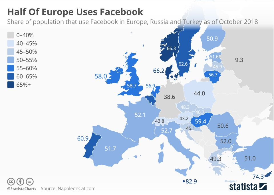 Half Of Europe Uses Facebook | Infografik | Infographic, Map und Europe