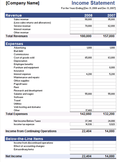 5 Free Income Statement Examples And Templates  Blank Income Statement Form