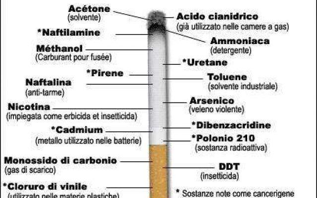 Smettere di fumare, cosa c'è da sapere - dipendenza-da-nicotina.segnostampa.com