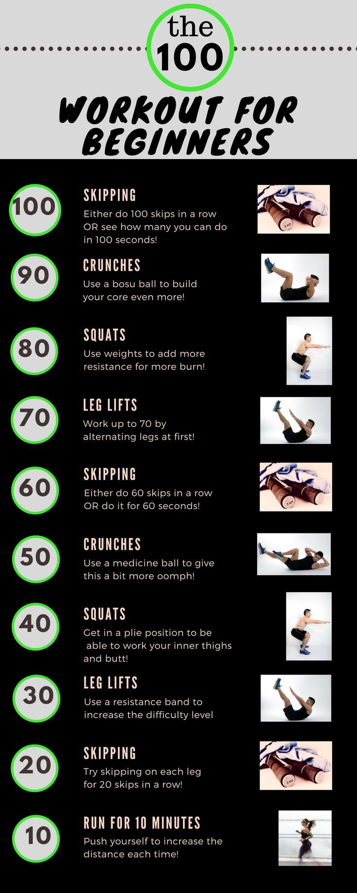 100 Workout for Beginners