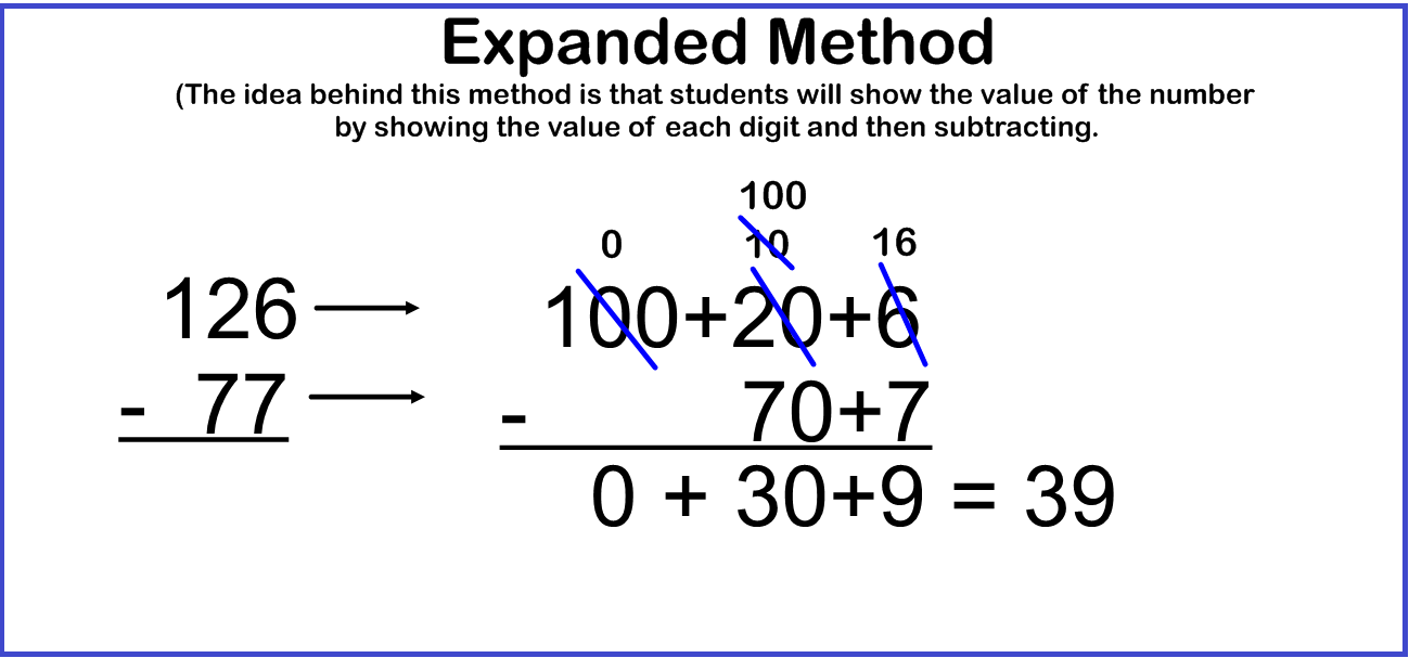 Expanded method for subtraction with