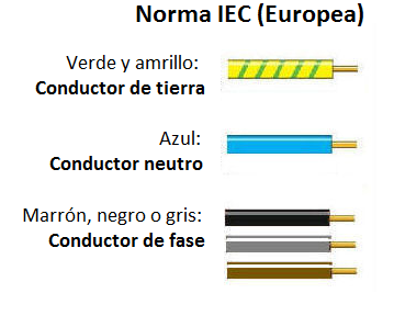 Normalizaci n colores de los cables el ctricos en las for Fase e neutro colori