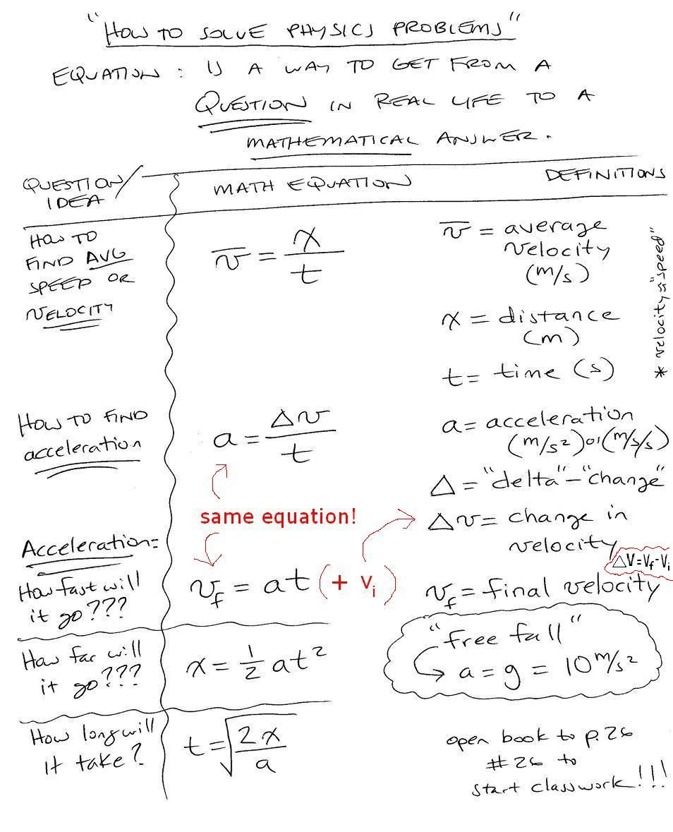 chemistry problem solver how to solve stoichiometry problems chem  17 best ideas about physics problems chemistry 17 best ideas about physics problems chemistry humor nerd