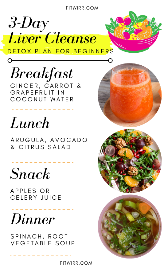 38+ 3 day detox to lose weight trends