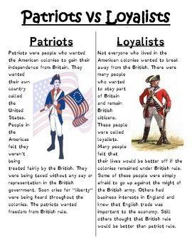 Patriot Or Loyalist By Heather S Online Classroom Teachers Pay Teachers In 2020 Teaching Social Studies Teaching History Social Studies Middle School