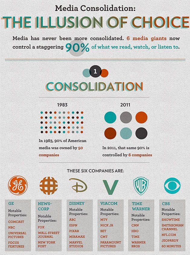 Media Conglomerates Queen Of The Information Stream Pinterest