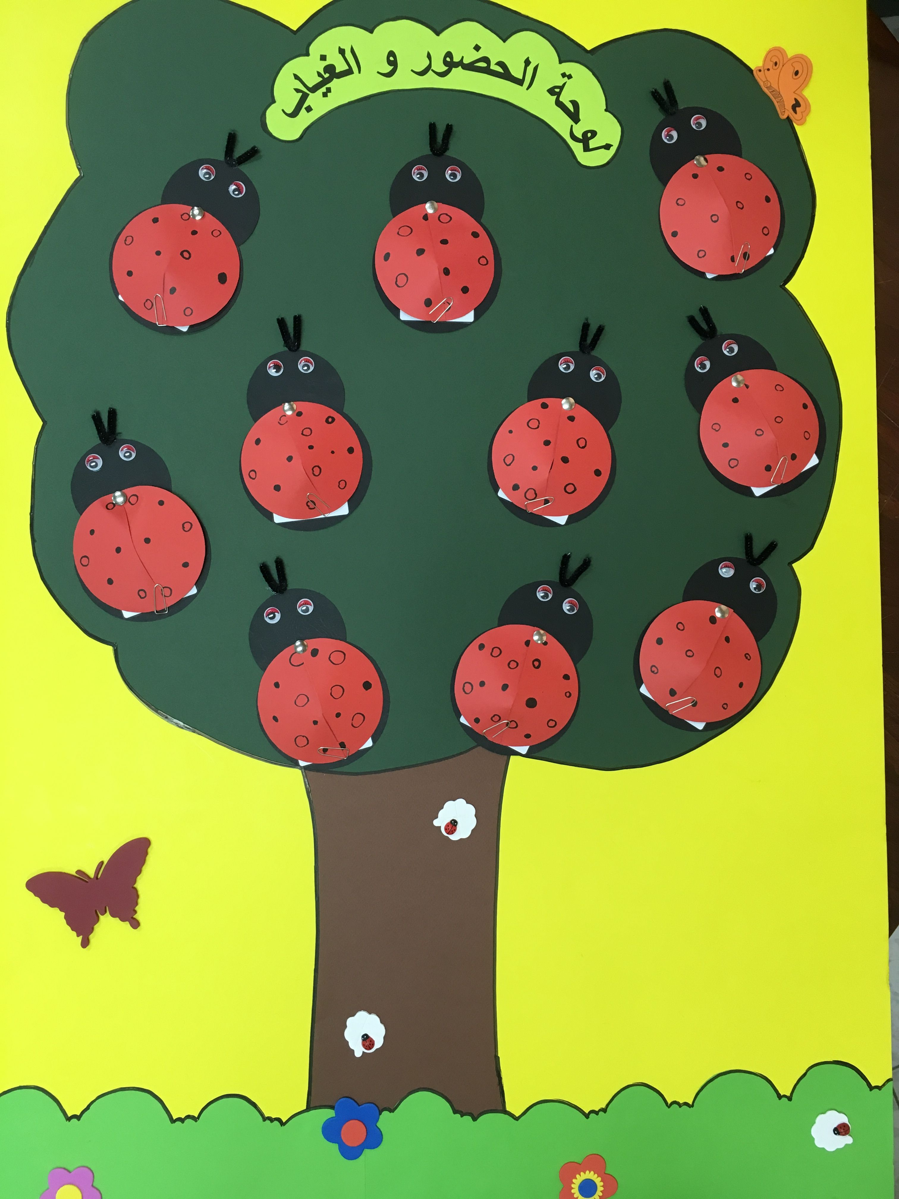 لوحة الحضور والغياب الهدف من اللوحة تشجيع الاطفال على الحضور Preschool Bulletin Boards Classroom Birthday November Bulletin Boards