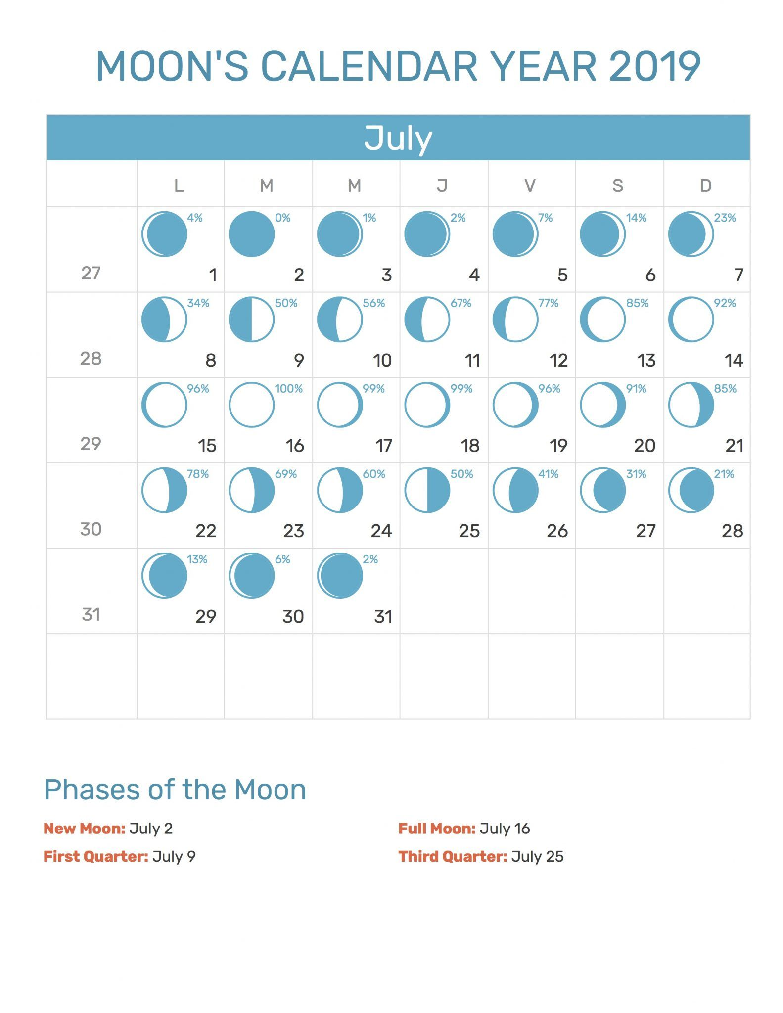 Calendario Luna 2020.Moon Phases Calendar For July 2019 July July2019