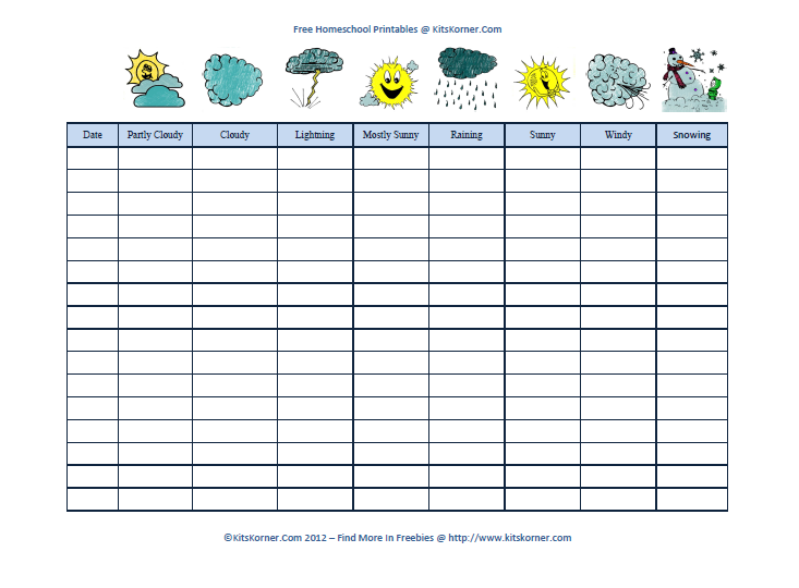 photo about Printable Weather Reports known as Printable weather conditions predict desk chart AHG Youthful