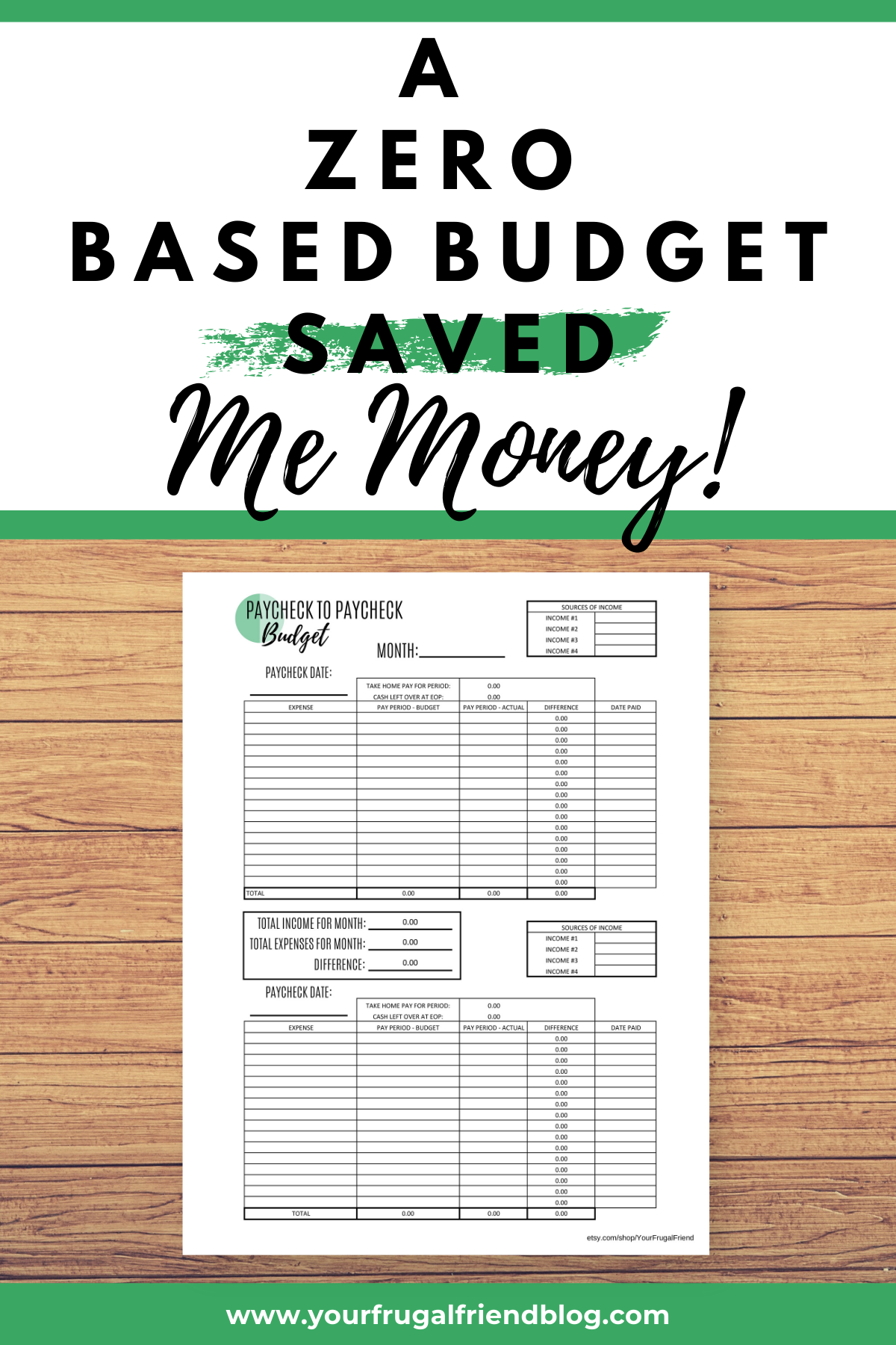 How To Use A Zero Based Budget In