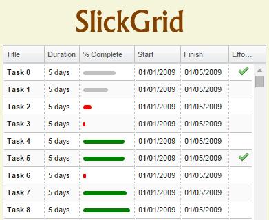 SlickGrid – Advanced JavaScript Grid/Spreadsheet #javascript