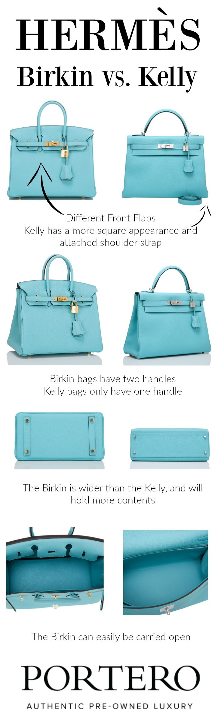 9cece01cc984 Difference between Birkin and Kelly www.PORTERO.com. Hermes Designer  Authentication Services for Handbags ...
