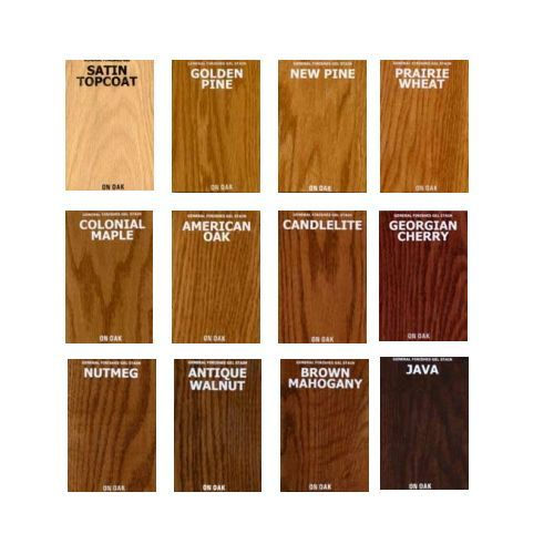 General Finishes Gel Stain Color Chart