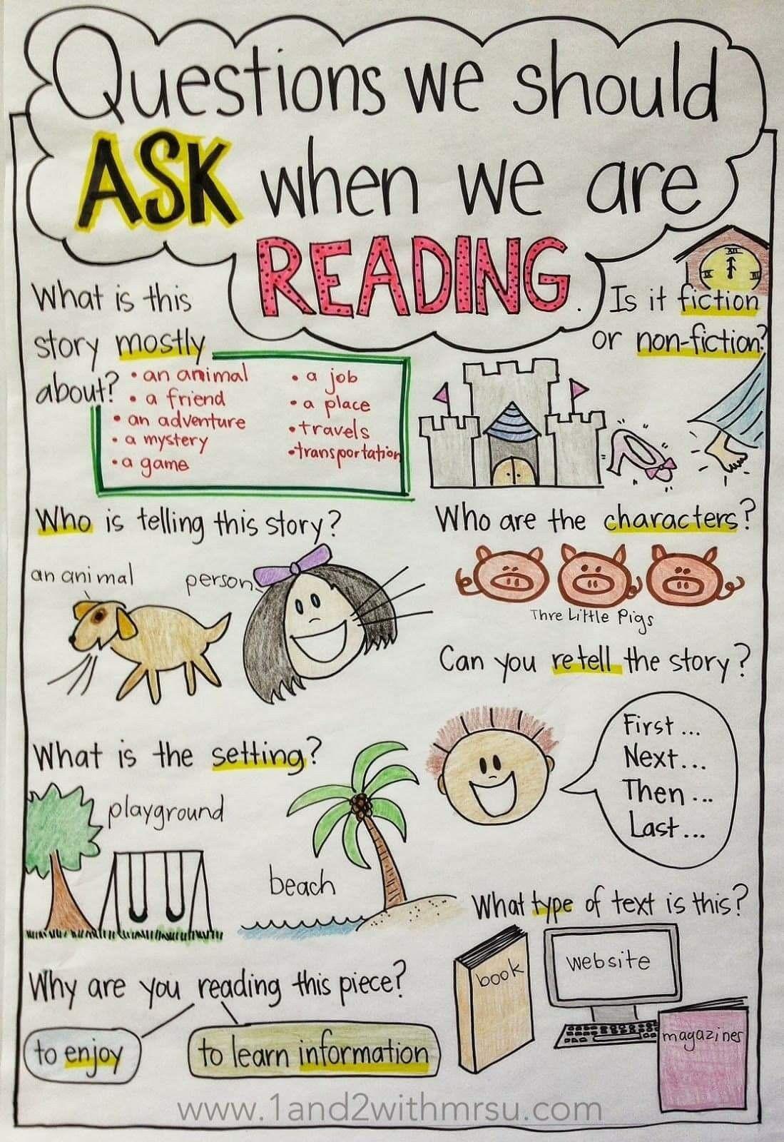 Pin By Carolina Vazquez On Reading Kindergarten Anchor Charts Classroom Anchor Charts Reading Anchor Charts