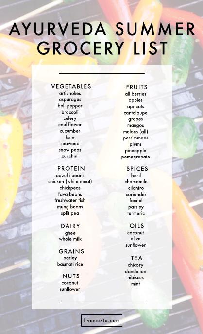 Ayurveda Summer Grocery List Ayurveda Diet Ayurvedic Healing Ayurveda
