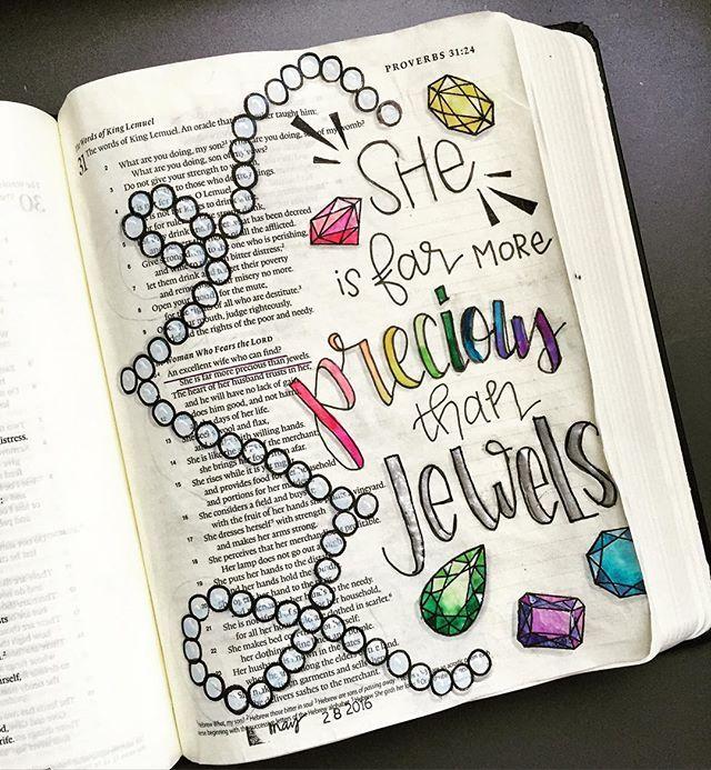 Bible Journaling By Mimi Rn