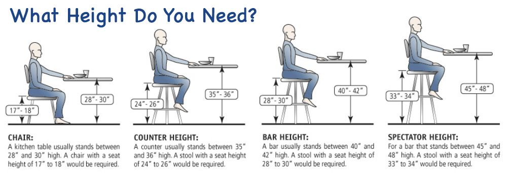 Height Options And Definitions For Table Legs Table Legs Height Table
