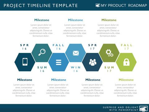 Timeline template for Powerpoint Great project management tools - project timetable