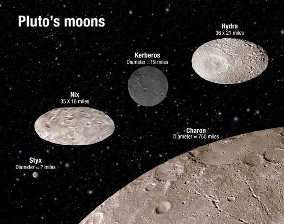 Pluto S Moon Hydra Universe Today Dwarf Planet Space Telescope Hubble Space Telescope