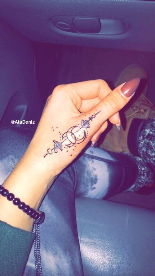 Pisces finger tattoo
