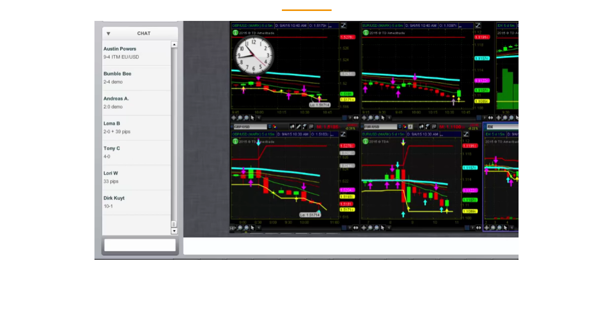 binary options trading signals live review