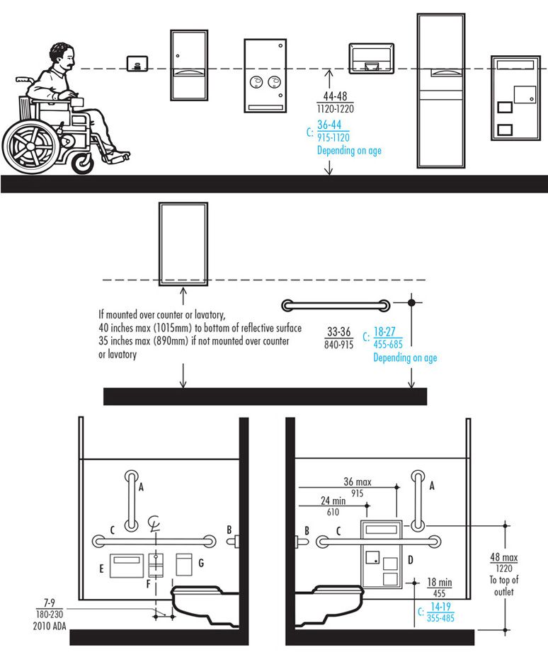 Accessories in Public Restrooms | Ada guidelines, Restroom ...