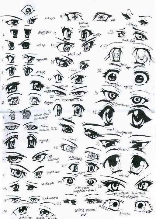 How to draw manga anime eyes by violablackraven